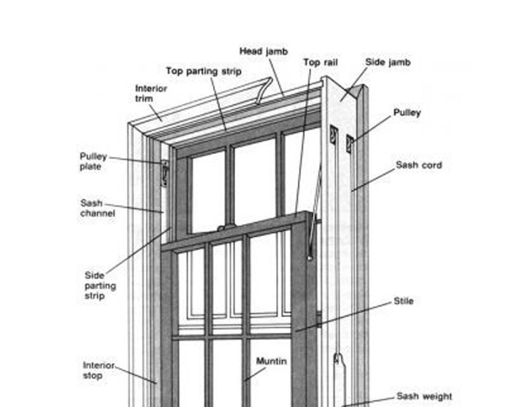 sash windows style options